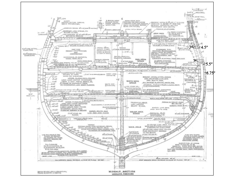 Constitution Cross section.jpg
