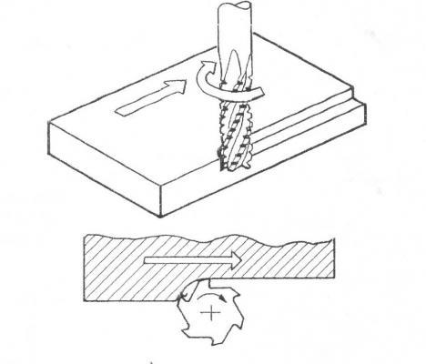 208 3 Phase Wiring Diagram besides Furnas Motor Starter Wiring Diagram likewise 480 Transformer Wiring Diagram moreover Inside The Delta Wiring Diagram besides Source Single Phase Motor Starter Wiring Diagram. on 240 vac motor starter wiring diagram