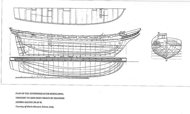 Brig Uss Enterprise 1799 Info Gathering - Nautical  Naval History