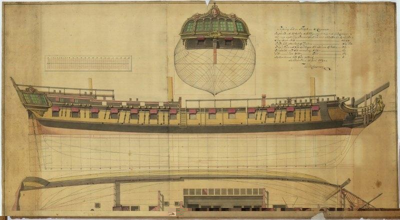 Swedish_frigate_Venus_(1783)-schematics.jpg