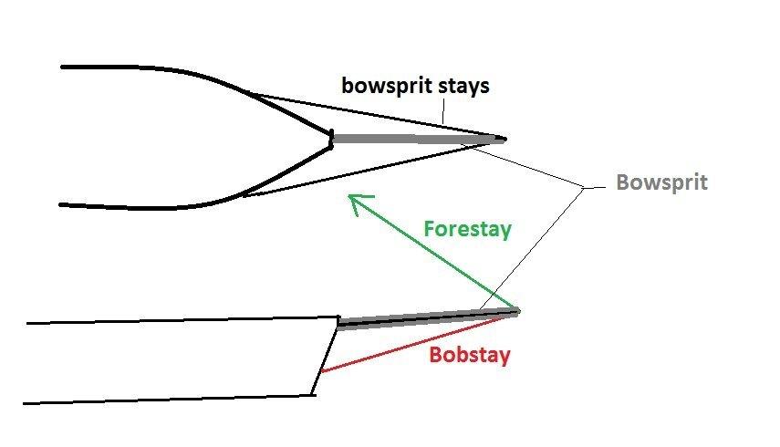 bowsprit.jpg.67a91863488b005fb9d92ce5885