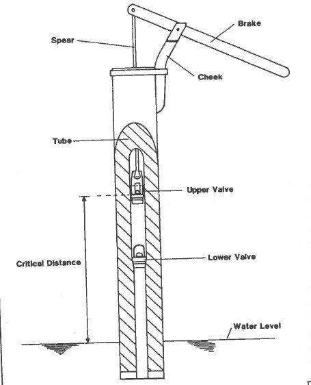 suction-bilge-pump.jpg.98aa129c359c9da57