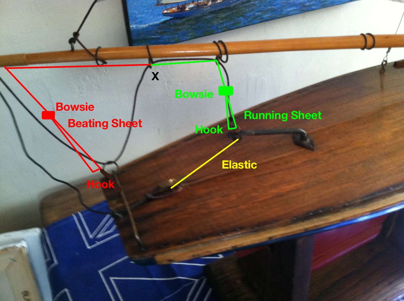 Pond Yacht rigging - Masting, rigging and sails - Model Ship