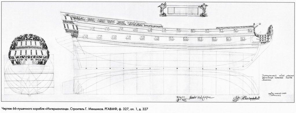 ingermanland crtež 2.jpg