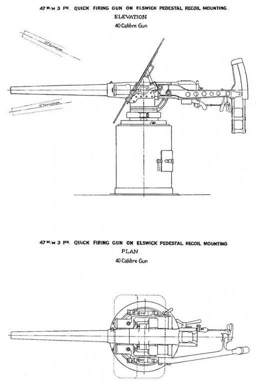 QF_47_mm_gun_on_Elswick_pedestal_recoil_mounting_diagrams.jpg