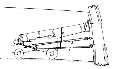 Image J11 Bellona Armament.JPG