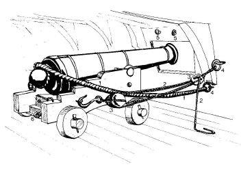 Image J7 Bellona Armament.JPG