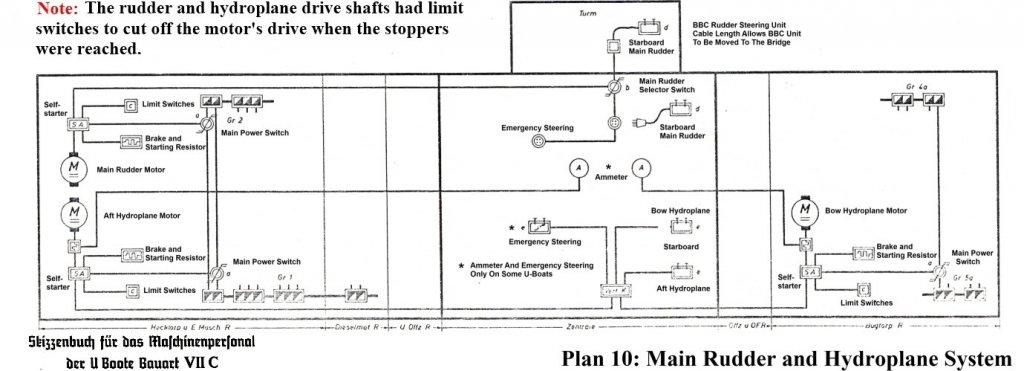 143368219_Plan10-Mainrudderandhydroplanesystema.thumb.jpg.f4bfe06663300b22b7dd1e66eadf7d68.jpg