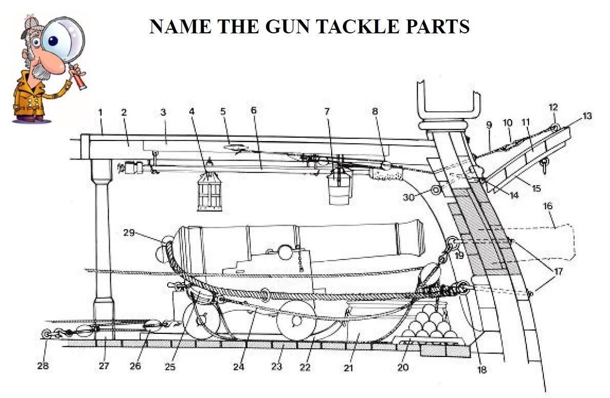 1- gun tackle - image.JPG