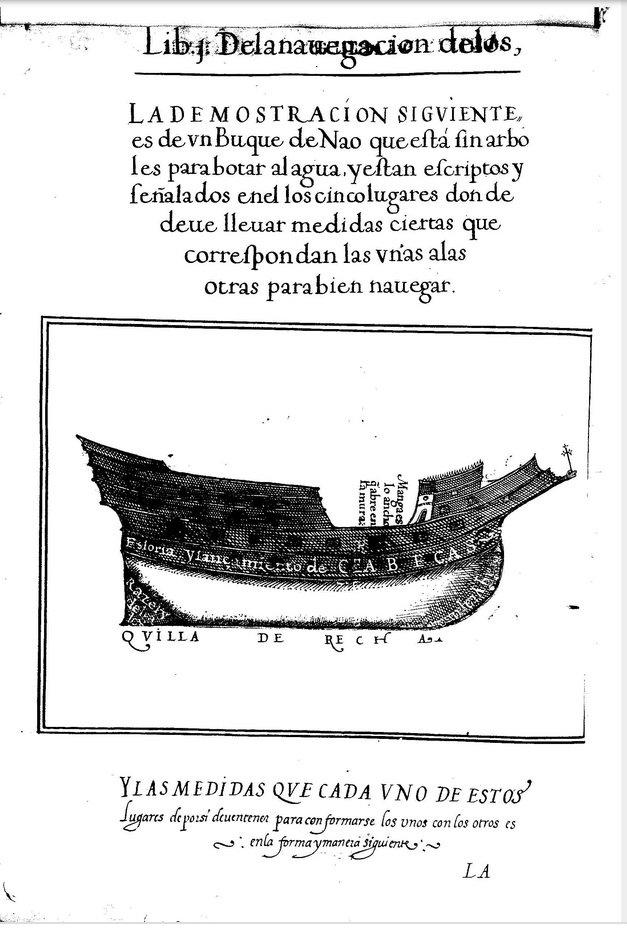 Juan Escalante de Mendoza Libro nombrado regimiento de la navegación de las Indias Occidentales2.jpg
