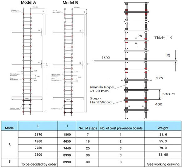 9m-pilot-ladder-specification.jpg.41376e463f3cc487546084ec621aebdd.jpg
