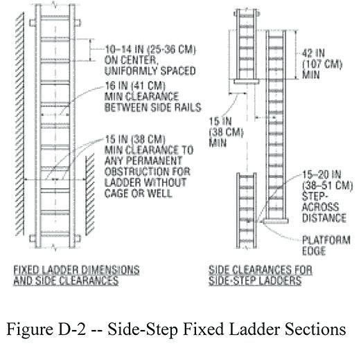 standard-ladder-height-figure-d-2-slide-step-fixed-ladder-sections-two-diagrams-depicted-ladder-minimum-height-australian-standard-ladder-rung-spacing.jpg