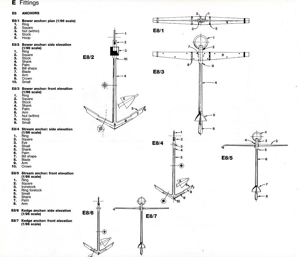 Anchor.jpg.e22932801b37a0fb0fb788252e8ab6fd.jpg