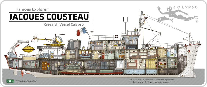 Jacques_Cousteau_and_Research_Vessel_Calypso_layout_v2_-_TheMadDogs_com.png.649f34de980fa73c41c15c2e143a2958.png