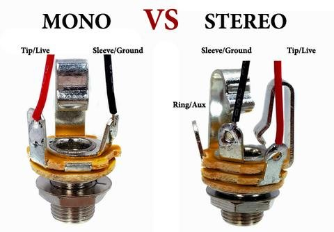 Mono-vs-Stereo-Guitar-Jacks-Iron-Age-Guitar-Accessories_large.jpg