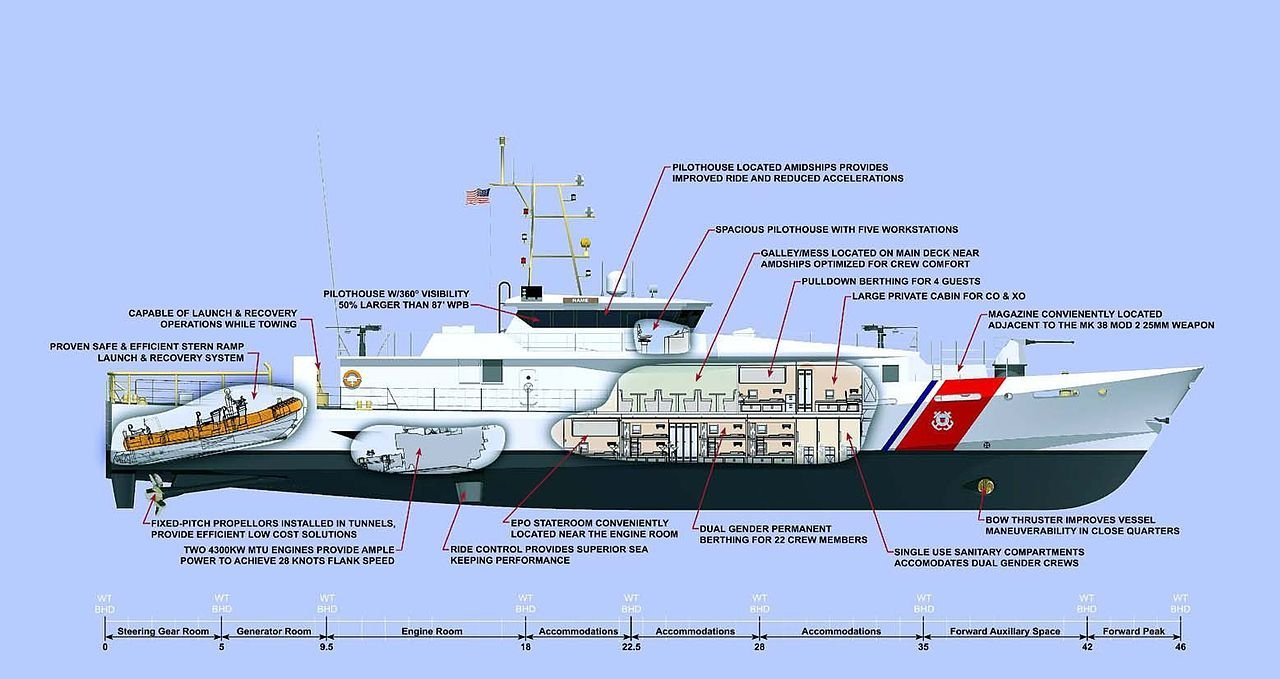 1280px-Proposed_modification_to_the_Damen_Stan_patrol_vessel_for_the_USCG.jpg