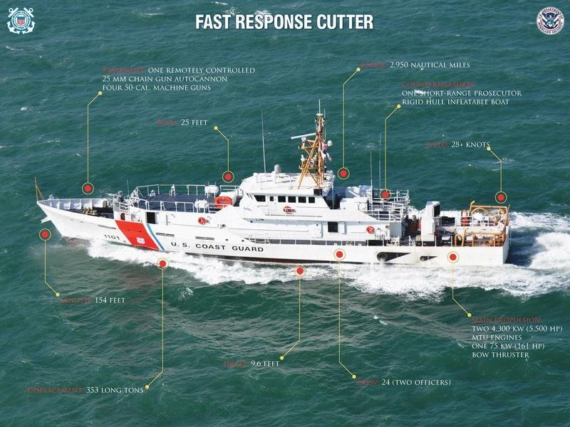 page1-800px-USCG_Sentinel_class_cutter_poster.pdf.jpg